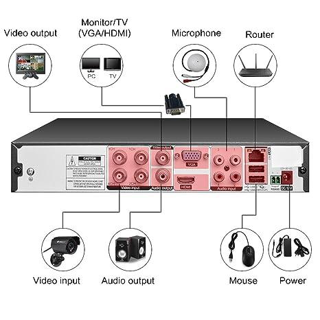 SUNLUXY® Grabador AHD 720P DVR con 4 Canales CCTV DVR Video Vigilancia de Seguridad para Negocio y Hogar -Negro: Amazon.es: Bricolaje y herramientas
