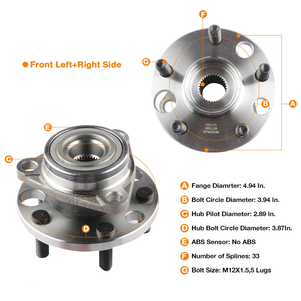 Set of 2 MOSTPLUS Wheel Bearing Hub Front or Rear Wheel Hub and Bearing Assembly for Chevy Pontiac With ABS 5 Lug 513121X2