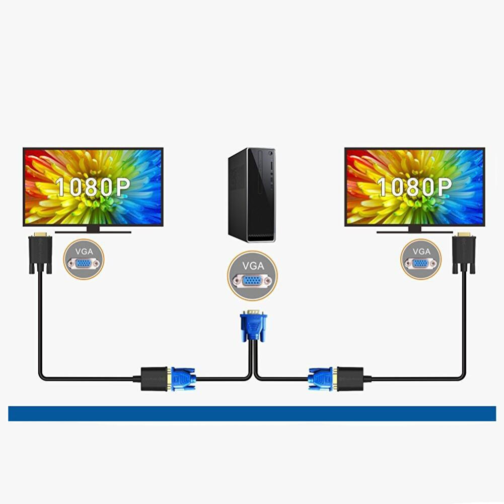 Saytay Vga Monitor Y Splitter Cablevga 1 Male To Dual 2 Wiring Diagram Dvi Adapter Female Converter Video Cable For Screen Duplication Footblue