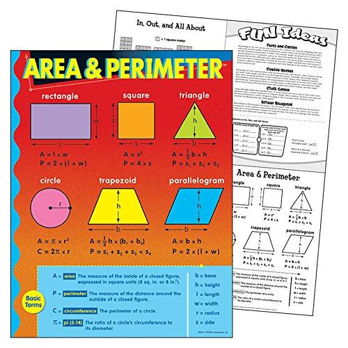 Cheap TREND enterprises, Inc. Area & Perimeter Learning Chart, 17″ x 22″