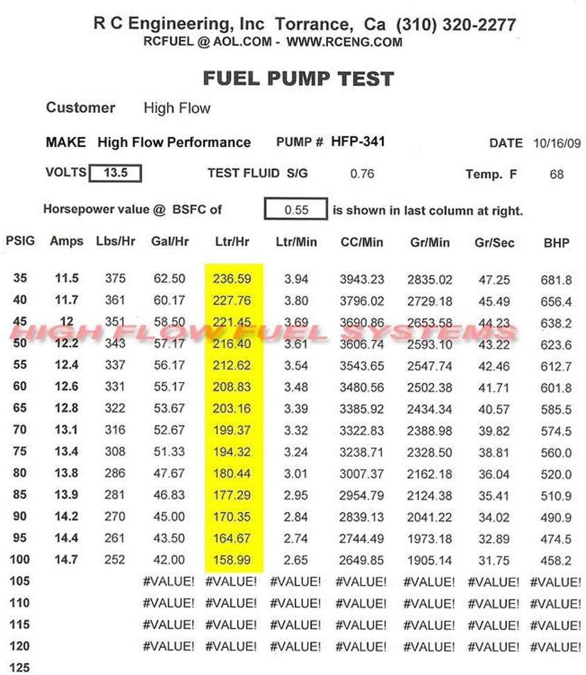 HFP-341-967 Quantum 255LPH Fuel Pump Replacement for Acura Integra//Legend Honda Accord//Civic//CRX//Prelude 1986-1996