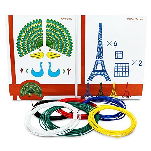 Dikale Printing Accessories Filaments DKL US GMKS product image