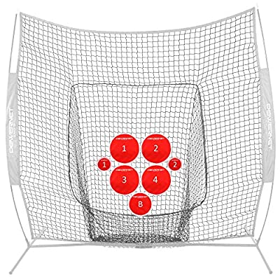 PowerNet Pitch Perfect Training Targets for Baseball Softball