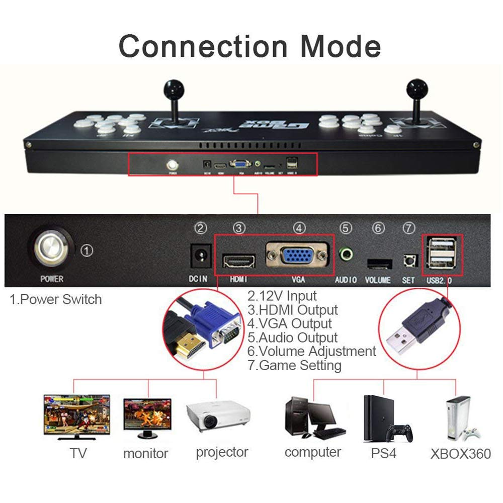 ElementDigital Arcade Game Console 1080P 3D & 2D Games 2350 in 1 Pandora's Box 160 3D Games 2 Players Arcade Machine with Arcade Joystick Support Expand 6000+ Games for PC / Laptop / TV / PS4 by ElementDigital (Image #4)
