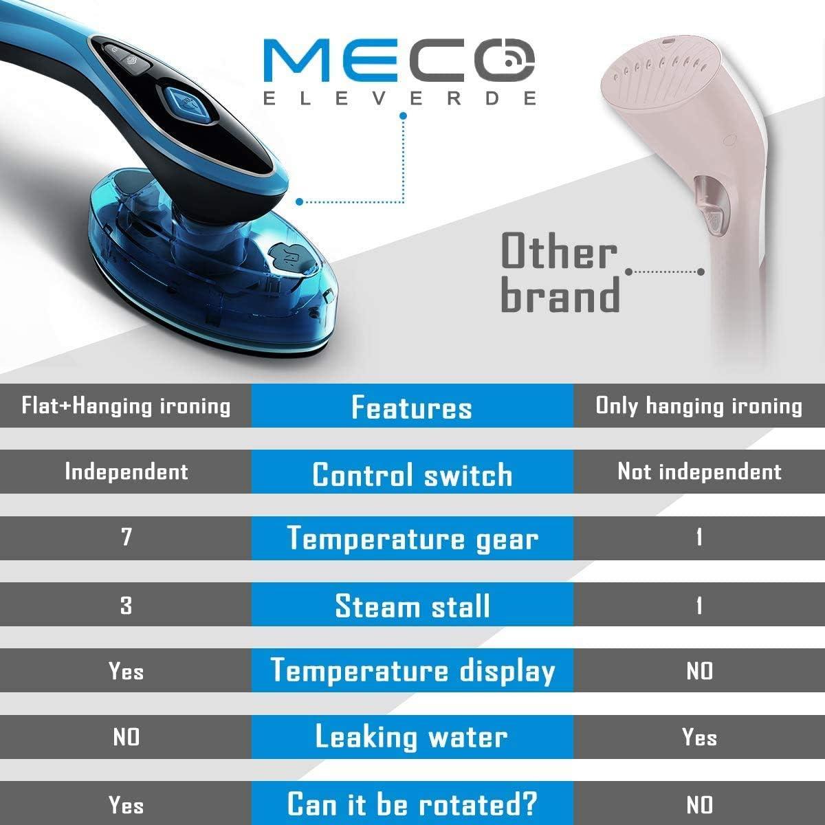 MECO ELEVERDE 2-in-1 Ferro da Stiro Verticale Ferro a Vapore da Viaggio Portatile Stiratore Orizzontale 1500W Display Digitale Temperatura e Vapore Regolabili Riscaldamento rapido 40s 1,5KG