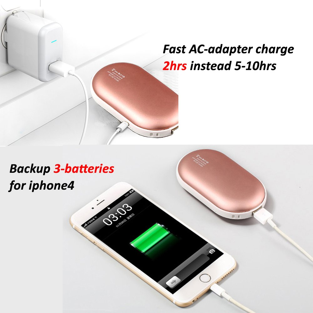 ThreeLeaf Rechargeable Hand Warmer 5200mAh Electronic Portable ...
