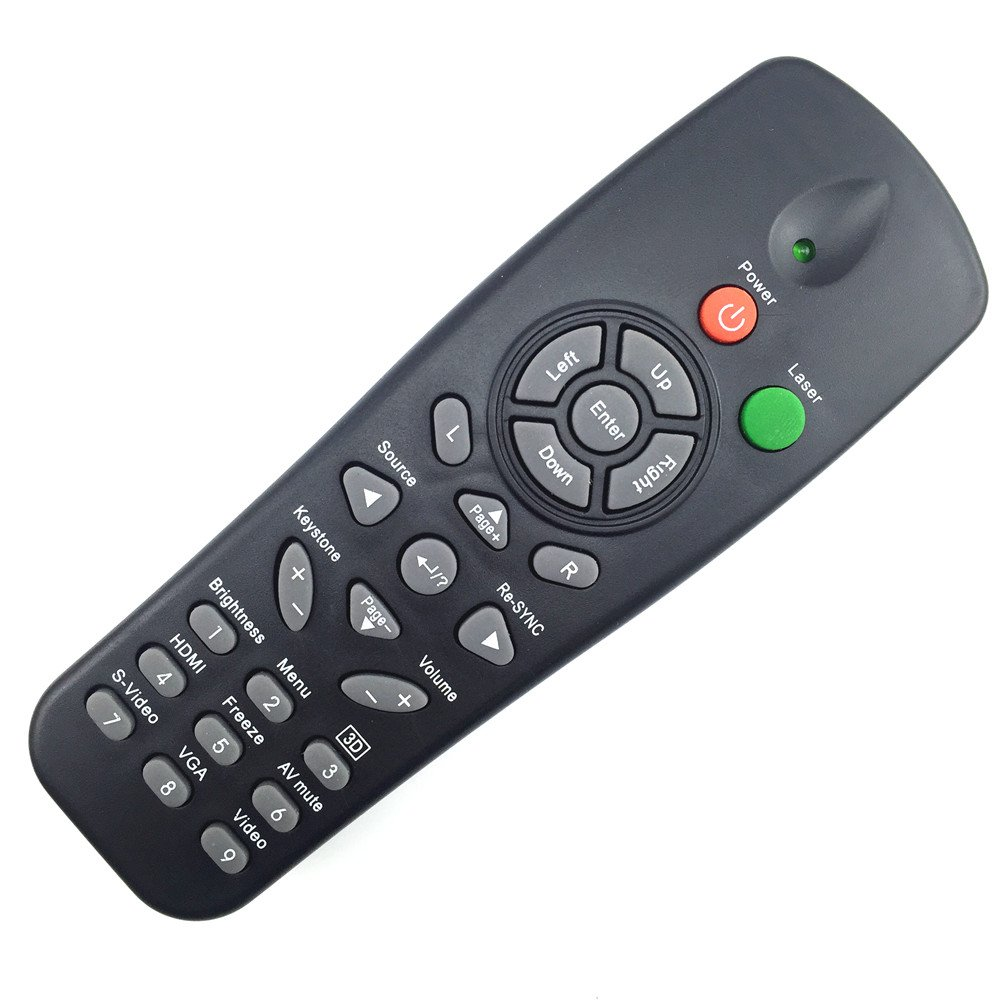 CK Global Brand Projector Remote Control for OPTOMA H181X