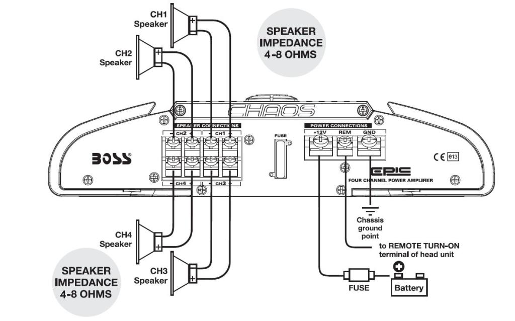 610Y8GEy8KL amazon com boss audio mr404 chaos epic 400 watts full range class how to wire a 5 channel amp diagram at soozxer.org