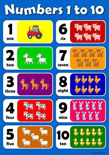 Tabella per imparare a contare dall/'1 al 100 da appendere alla parete lingua italiana non garantita tabella educativa per bambini