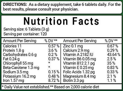 Organic Chlorella & Spirulina 3000mg, 720 Tablets, 120 Servings, Best Superfood for Antioxidant, Prebiotics, Chlorophyll, Amino Acids, Fiber & Proteins, Non-GMO & Vegan Friendly by Micro Ingredients (Image #5)