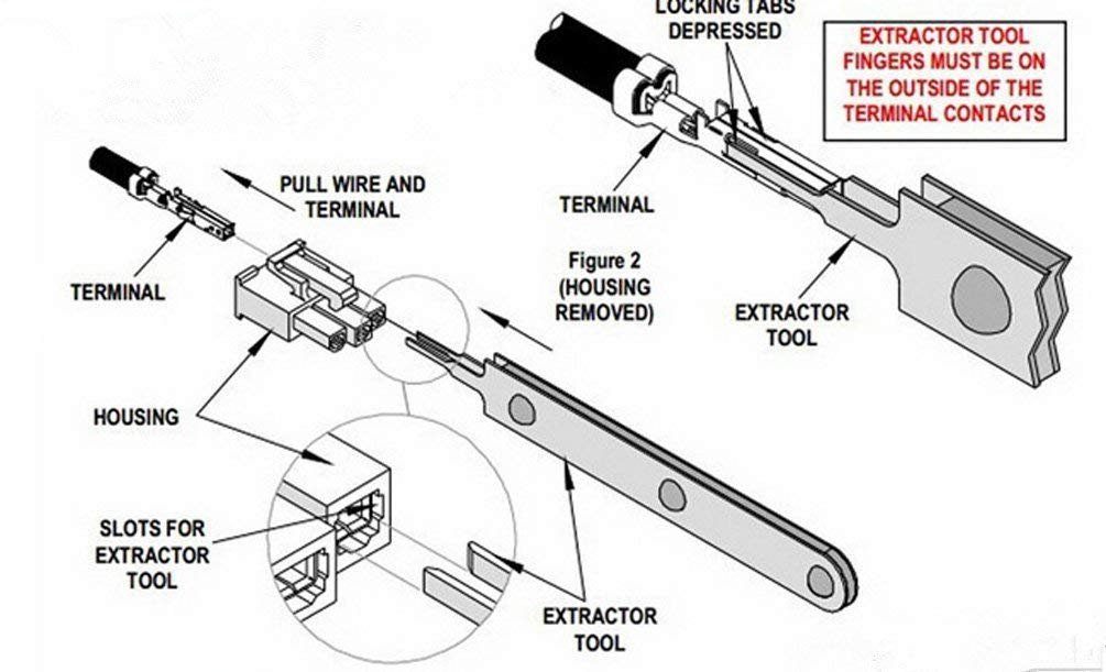 Kalolary PSU Modding Tool Kit,4Pcs/Set ATX/EPS/PCI-E/Molex/PSU Mod/SATA Full Pin DIY Removal Tool Kit,4in1 Universal Pin Removal/Remover Tool Kit Extractor for Computer Cable Connector