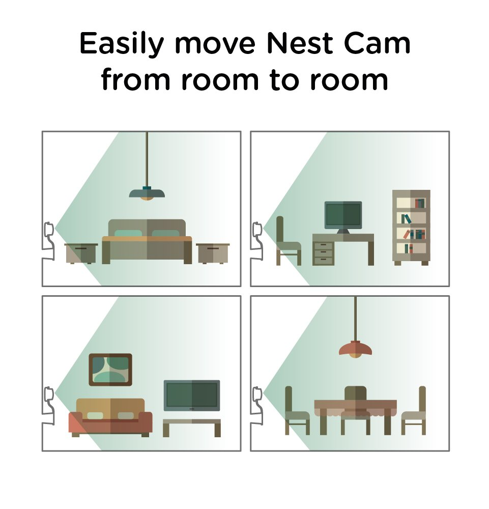 Ac outlet swivel mount for nest cam attach nest cam directly to ac outlet swivel mount for nest cam attach nest cam directly to power outlet amazon asfbconference2016 Images