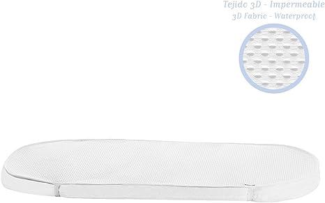 Blanco Cambrass Liso E 1510 Protector Colchon 3D Capza//Carro 33 x 80 cm