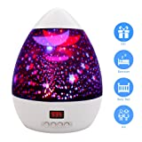 Amazon Price History for:Star Sky Night Lamp,ANTEQI Baby Lights 360 Degree Romantic Room Rotating Cosmos Star Projector With LED Timer Auto-Shut Off For Kid Bedroom,Christmas Gift (White)