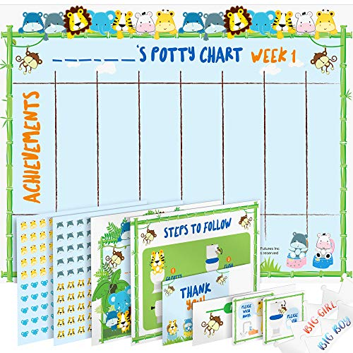 (Potty Training Chart for Toddlers – Reward Your Child – Sticker Chart, 4 Week Reward Chart, Certificate, Instruction Booklet and More – for Boys and Girls)
