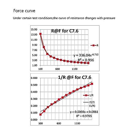 ZChun RP-C7.6-LT Dünnfilm-Kraftsensor Intelligenter ... on