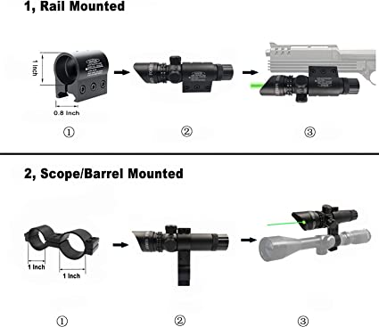 StrongTools  product image 5