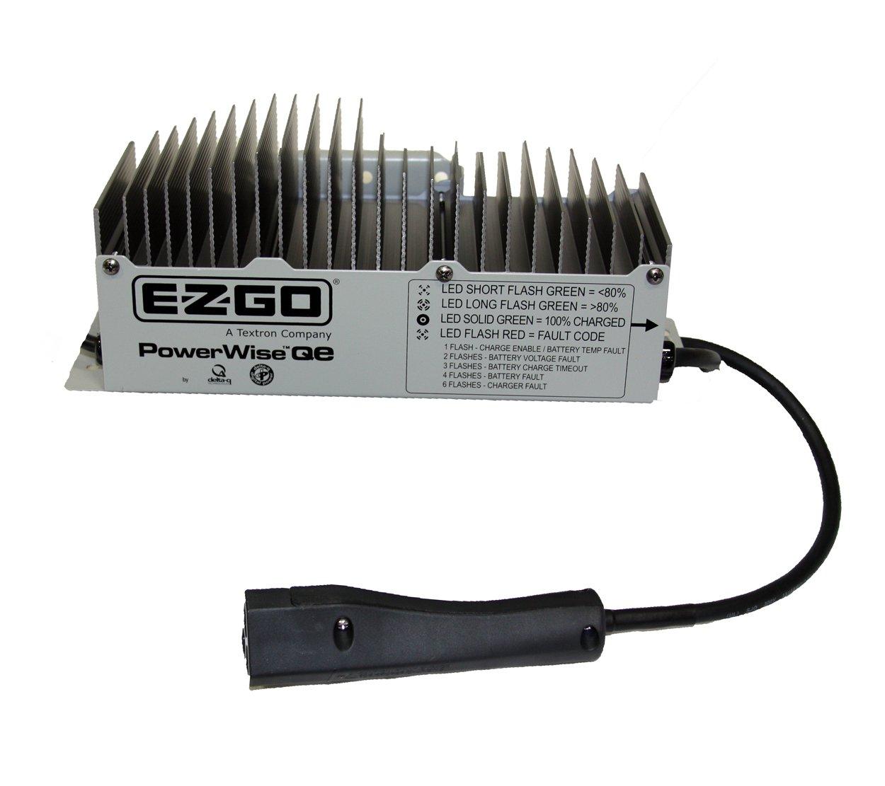 21 Unique Ezgo Rxv Wiring Diagram