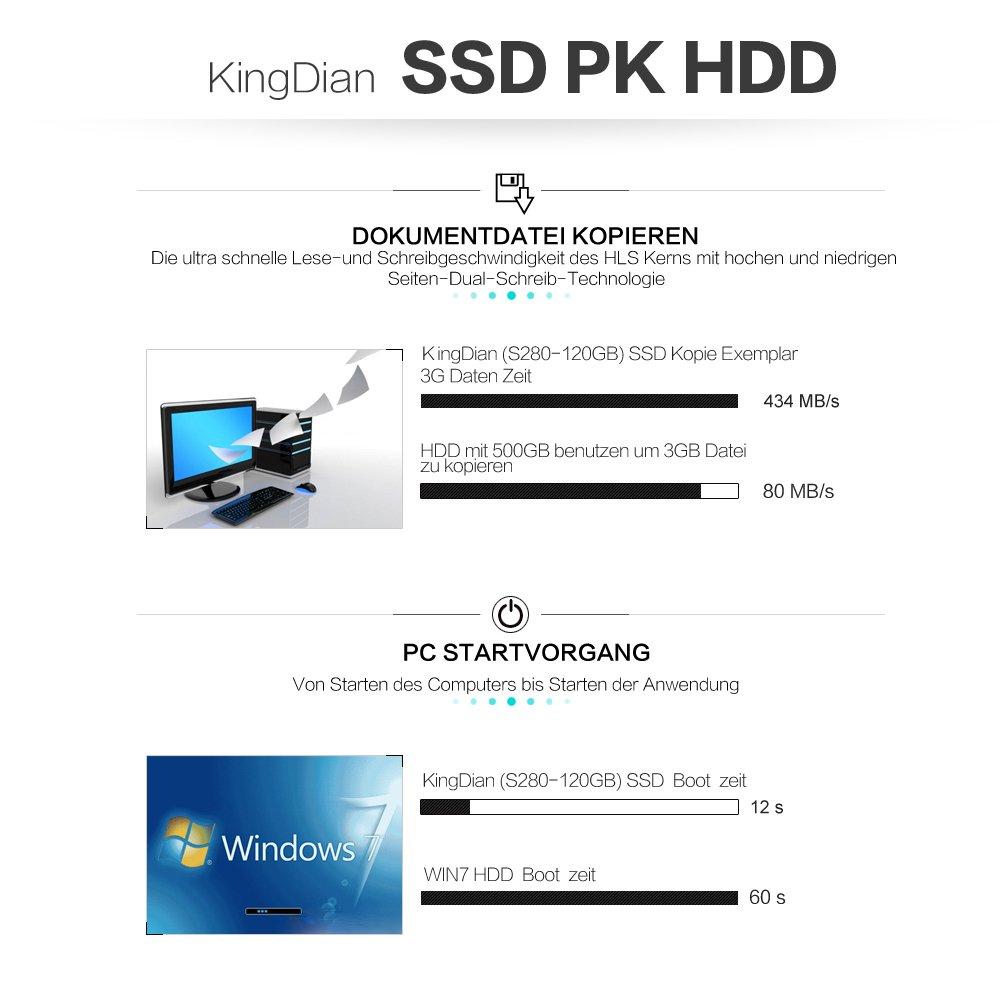 KingDian - Disco Duro Interno de 2,5