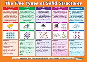 a solid structure