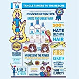 Fairy Tales Tangle Tamer Super Charge - Detangling