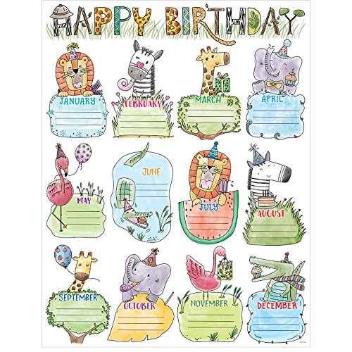 Creative Teaching Press Wall Safari Friends Happy Birthday Chart (2793)