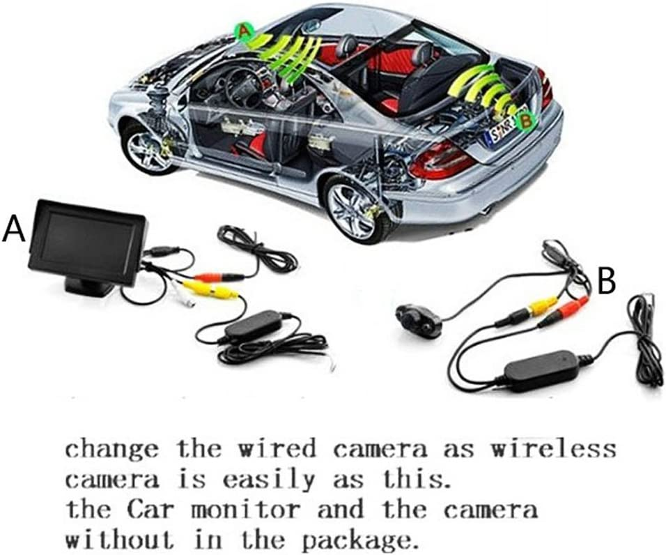 Ezonetronics 2.4G Wireless Car Backup Camera Wide Angle HD Easy-Installation 7LED Night Vision Waterproof Rear View Back Up Camera from Fit All Cars HTH001