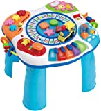 IQ Series Letter Train Activity Table