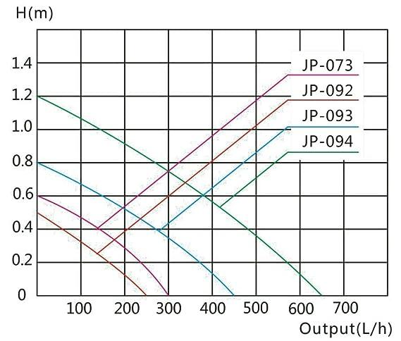 PA1a-5V ELECTRONICS-SALON Slim soporte de Panel DC5V fregadero//16 SPST-NO 5 A de novela de poca de m/ódulo de rel/é