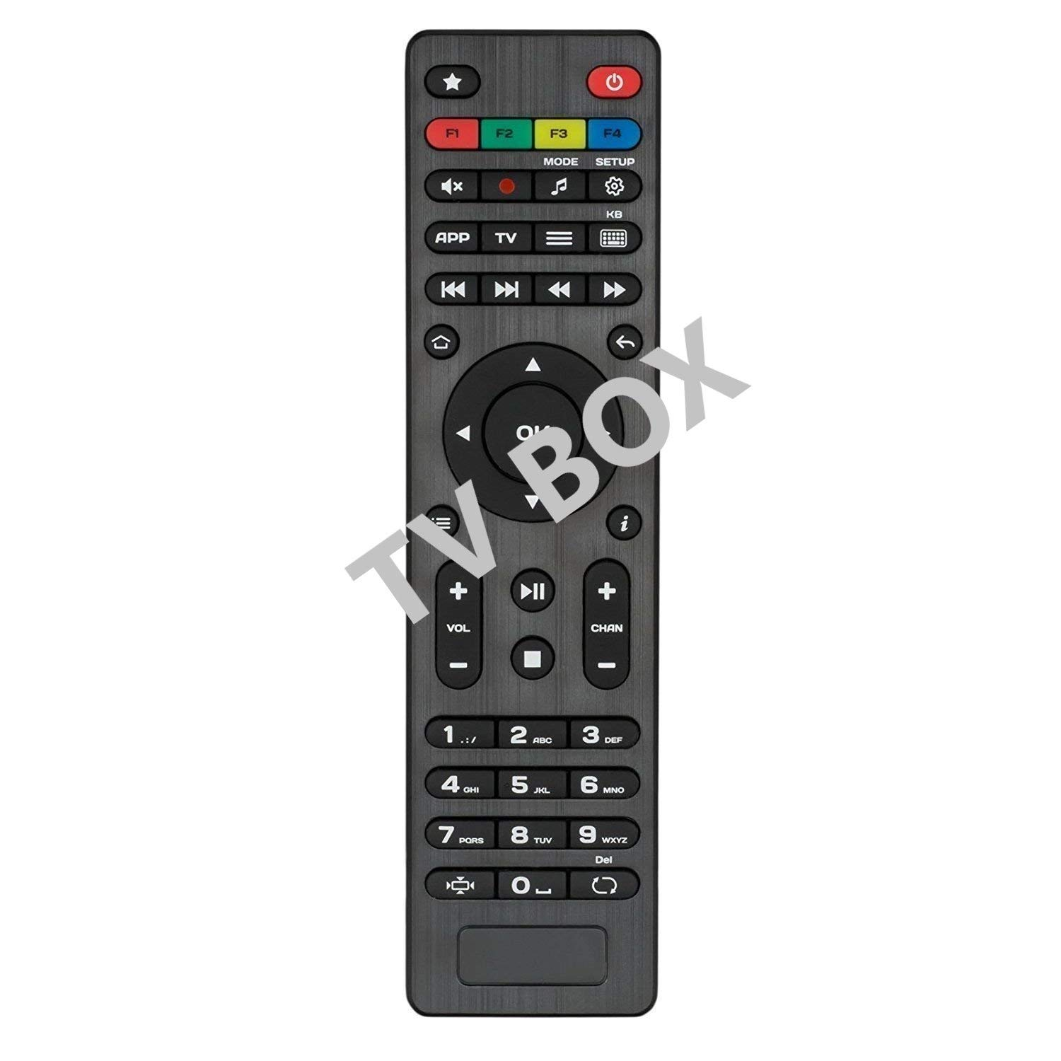 Informir Replacement IPTV Remote Control for Mag254 Mag256 Mag250 Mag257 Mag 322 by TV BOX