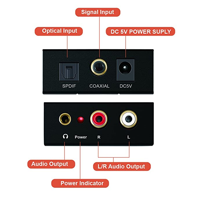 EAKAI Audio Convertidor de Digital (Toslink y coaxial) a analógico, digital a analógico Audio corriente incorporados con 3.5 mm Jack, 96 kHz 24 bits DAC ...