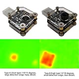 Ritioneer Infrared Imager IFD-x Red Eye Camera