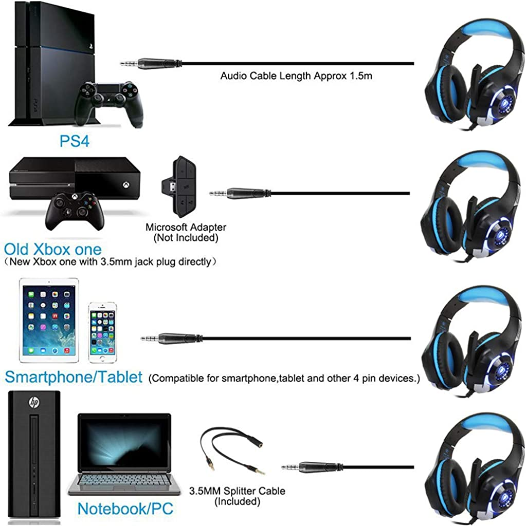 Roisay Gaming Headset for Game Controller,PS4,PC,Phone,Noise Cancelling Over Ear Headphones with Mic,LED Light Deep Bass Soft Memory Earmuffs Headband Earphones