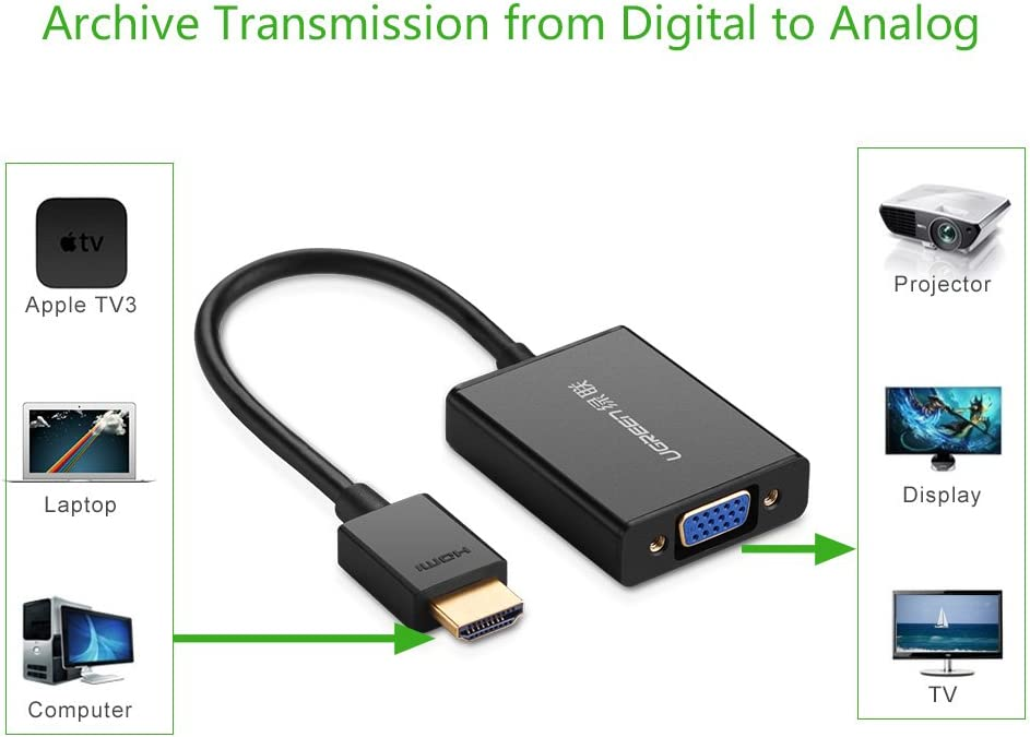 UGREEN Adaptador HDMI a VGA 1080P con Salidad de Audio y Mirco USB de Alimentación Coversor de Video HDMI Macho a VGA Hembra para PC, Ordenador Portátil, Ultrabook, Chromebook, Rasberry Pi, PS3,