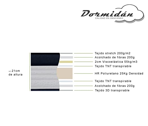 Dormidán - Colchón viscoelástico, Tejido Stretch, Cara Verano e Invierno, Medida 80 x 190 cm Visco Dream: Amazon.es: Hogar