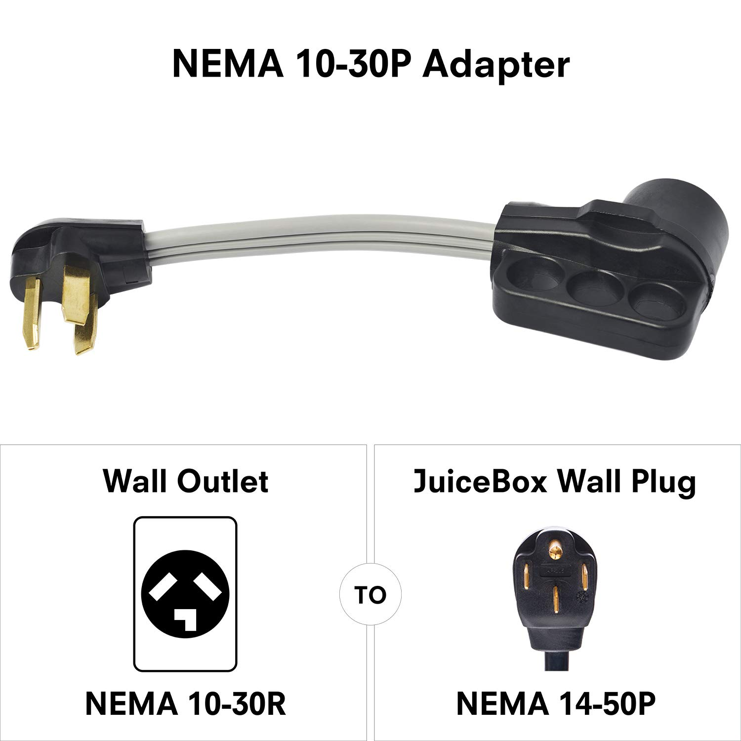 Gomadic Electric Vehicle NEMA 14-50 to NEMA 10-30P Outlet Adapter Cable Perfect for Tesla and EV Cars