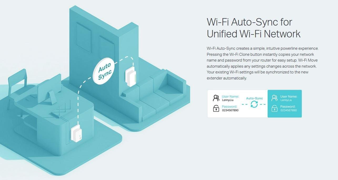 TP-Link AV500 2-Port Powerline Gigabit Wi-Fi Adapter Kit, 2-Kit (TL-WPA4220 KIT) (Renewed) by TP-LINK