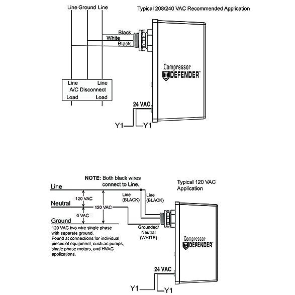 Ac Disconnect Wiring Diagram Dc Motor Connection Diagram – Disconnect Gfci Wiring-diagram