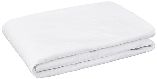 美国买床垫 Mattress 的网站汇总 Jiansnet