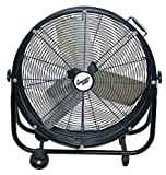 Best Industrial Fans - Comfort Zone CZMC24 Industrial Drum Fan Review