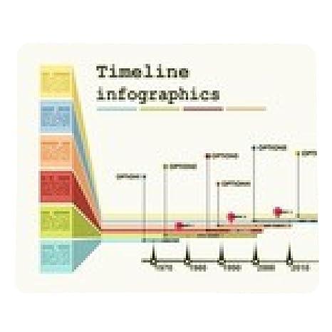alfombrilla de ratón Infografía línea de tiempo con los diagramas y gráficos: Amazon.es: Electrónica