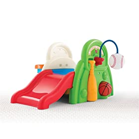 Step2 Sportstastic Activity CTR