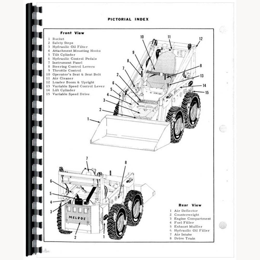 Amazon.com: BC-P-M500{66661} New Parts Manual Made to fit Bobcat Skid Steer  Loader Model 500: Industrial & Scientific