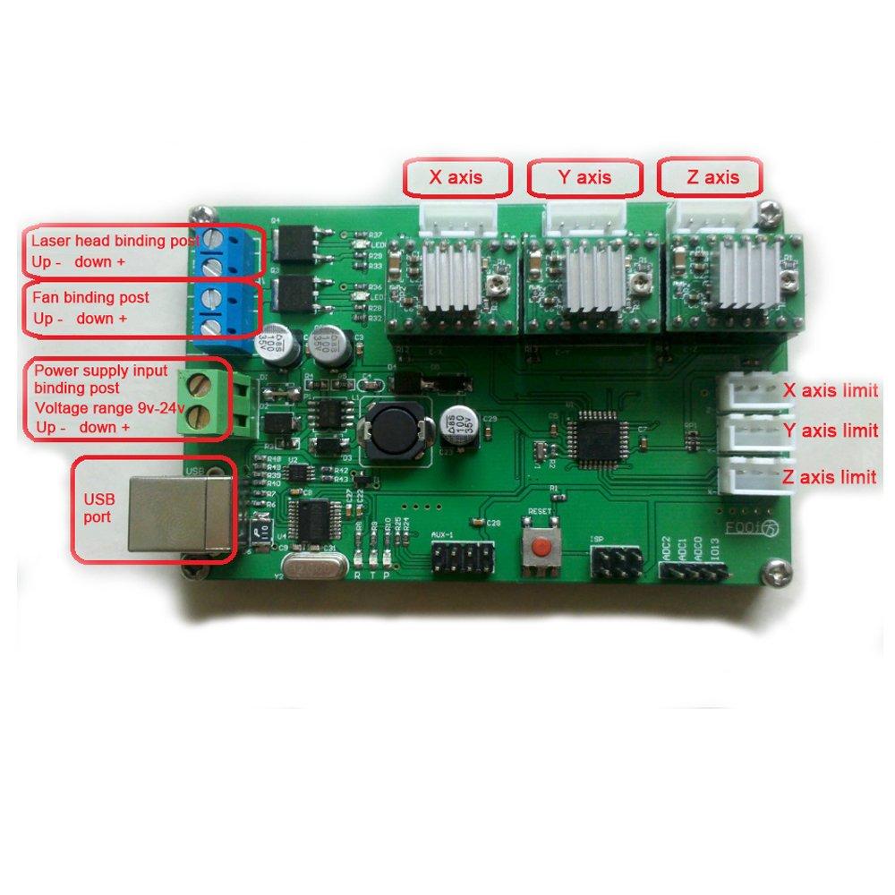 GRBL Steuerplatine 3-Schritt-Motor 24V-Adapter Laser-Steuerung Recorder Board Nadalan Diy Drei-Achsen-Cnc-Maschinenteile ER11 Spindel