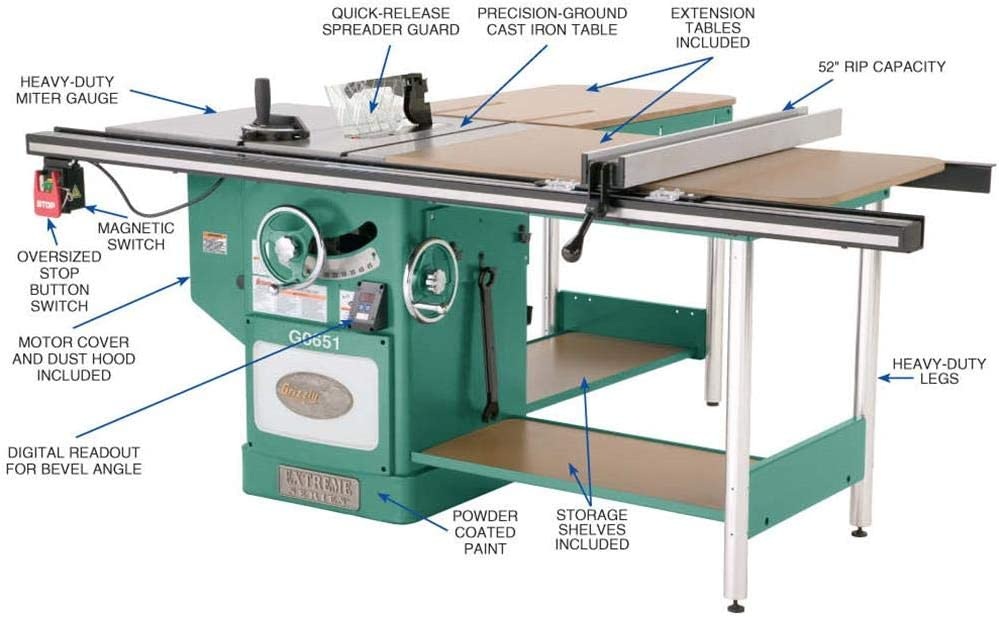 Grizzly G0651 Table Saws product image 4