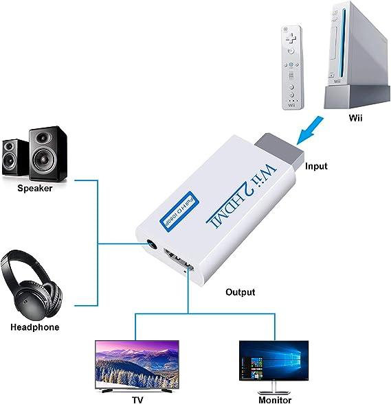 Convertidor Wii a HDMI, Adaptador Zeato Wii a HDMI, Wii a HDMI 1080P 720P, Salida de Conector de vídeo y Audio de 3,5 mm, soporta Todos los Modos de visualización Wii: Amazon.es: