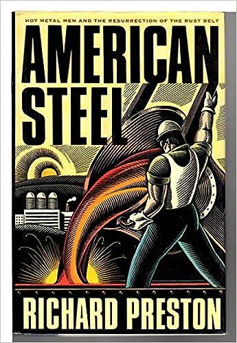 Hot Rolling Of Steel Book