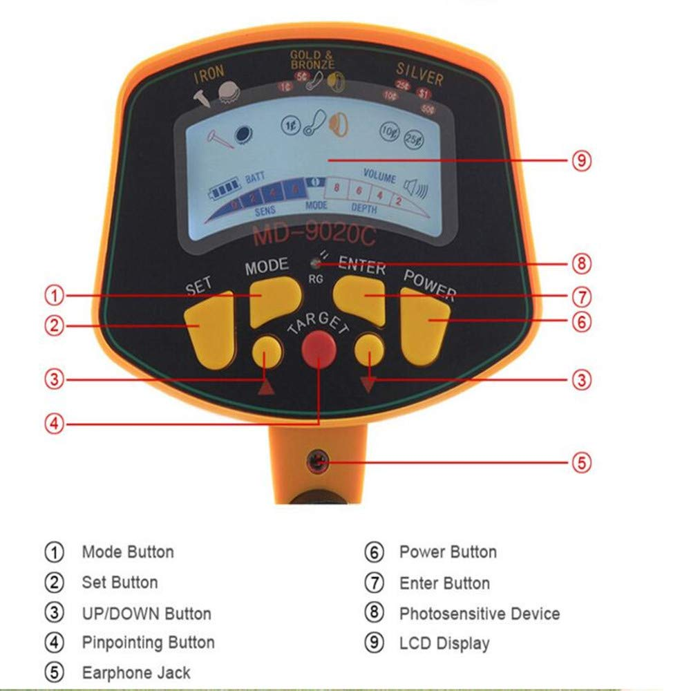 QUARK Hobby Profesional Alta sensibilidad Pantalla LCD luz de Fondo búsqueda subterránea Detector de Metales buscador de Oro: Amazon.es: Hogar