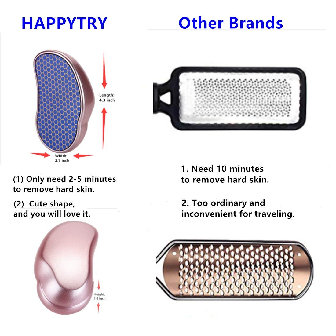 Pedicure Foot File Callus Trimmer, Upgraded Foot Rasp Hard Skin Remover for Feet HAPPYTRY Nano Glass Exfoliating Brush, Rose Gold