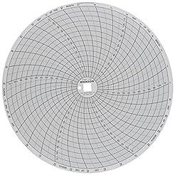 Dickson C480 Circular Chart Recorder, 31...